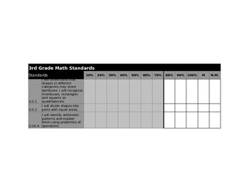 Common Core Student Tracking Sheets