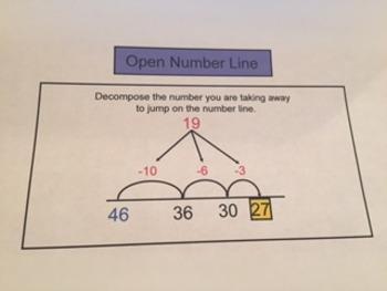 Common Core Subtraction