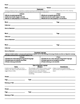 Common Core Summary, Vocabulary and Figurative Language Activity Sheet