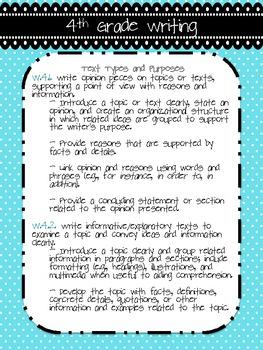 Common Core Teacher Reference Sheets - 4th Grade