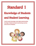 Common Core Teacher Standards Cover Pages for APPR Artifac
