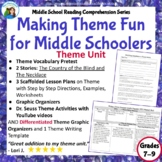 Theme Unit: Making Theme Fun for Middle Schoolers (Common Core)