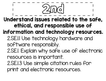 Common Core Technology - Sources of Information