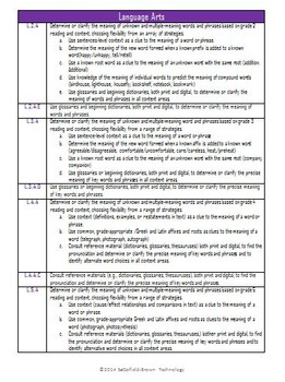 Technology: Common Core ELA/Technology Standards K-5
