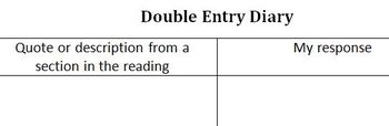 Common Core Template for Social Studies