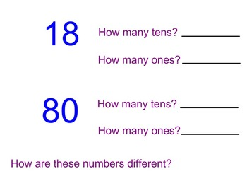 Common Core Tens and Ones