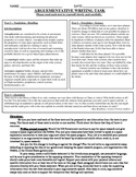 Common Core Text-Dependent Writing Prompt Argumentative Grade 7