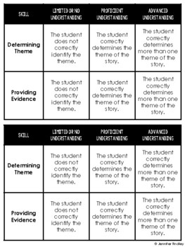 Theme Assessment