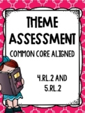 Theme Assessment