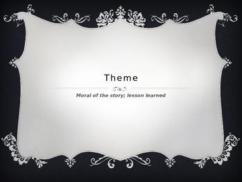 Common Core Theme Writing & Feedback