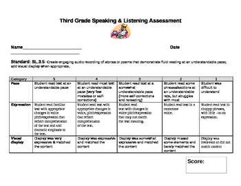 Common Core Third Grade Fluency Rubrics (RF.3.4)