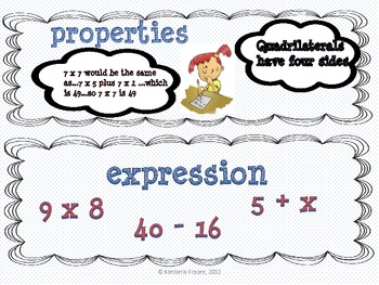 Common Core Third Grade Math Vocabulary Cards