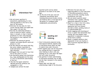 Common Core Third Grade Reading/Language Arts Parent Brochure