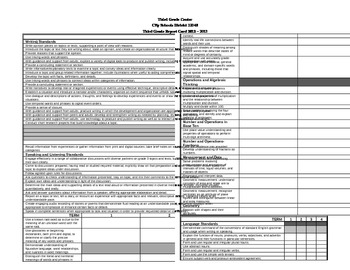 Common Core Third Grade Report Card
