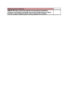 Common Core Third Grade Writing Checklist