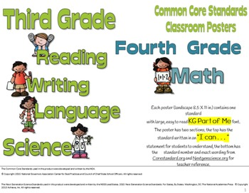 Common Core Third/Fourth Grade Special Request Posters {Melonheadz Edition}