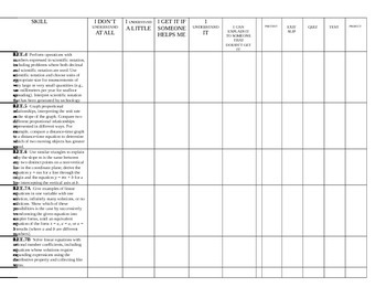 Common Core Tracking Guide- grade 8 math