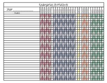 Common Core Tracking Sheets Kindergarten Math Chevron, Gingham, & Zebra