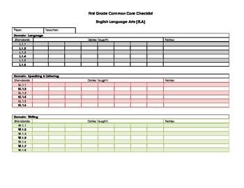 Common Core Trifecta Checklist - First Grade