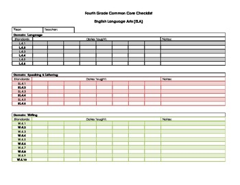Common Core Trifecta Checklist - Fourth Grade