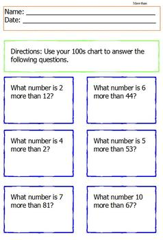 Common Core: Understanding 100s Chart Packet; Fill in the Boxes; Special Ed