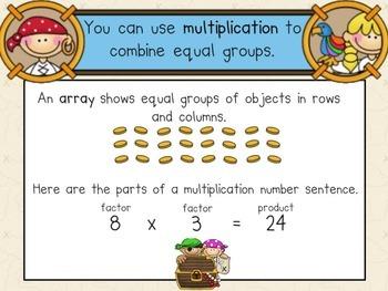 Common Core - Understanding Multiplication Flipchart