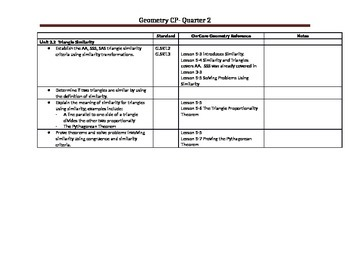Common Core Unit 2.1 Geometry Outline