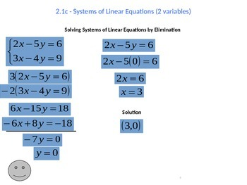 Common Core Algebra 1 Unit 2.1 solving Systems by Elimination