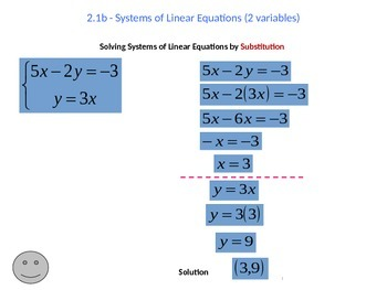 Common Core Algebra 1 Unit 2.1 solving Systems by Substitution