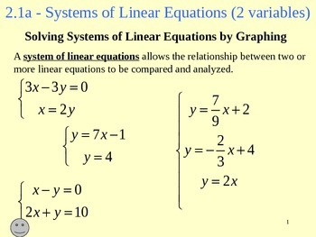 Common Core Algebra 1 Unit 2.1 solving Systems by graphing