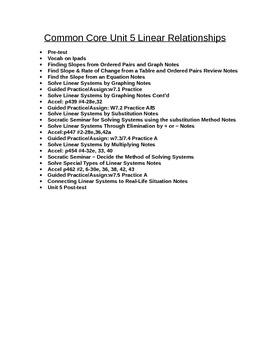 Common Core Unit 5 Linear Relations 8th grade