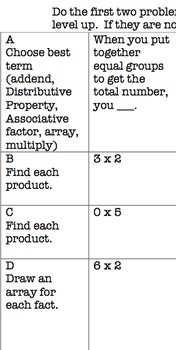 Common Core Video Game Math Topic 6 Multiplication Facts