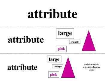 Common Core Vocabulary 6th Grade Math Word Wall