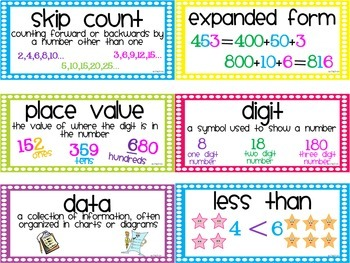Common Core Vocabulary Cards for 2nd Grade BUNDLED Pack {MINI}
