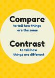 Common Core Vocabulary Posters