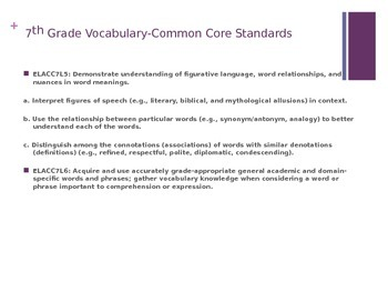 Common Core Vocabulary Study