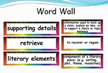 ELA Common Core Vocabulary Words