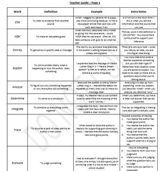 Common Core Vocabulary for Middle School Language Arts