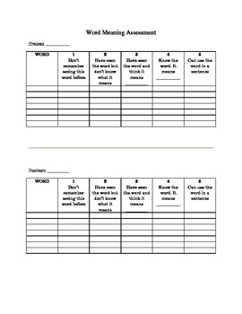 Common Core Word Meaning Assessment Vocabulary Rubric