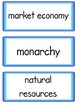 Common Core Word Wall: 4th Grade Social Studies