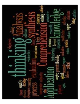 Common Core Wordles