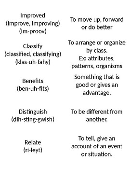 Common Core Words to know Labels