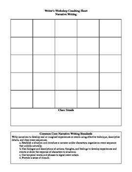 Common Core Writer's Workshop Coaching Sheets