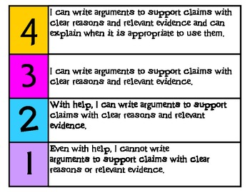 Common Core Writing 1-2-3-4 Scales for 6th-8th grade