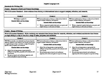 Common Core Writing Curriculum Framework Grades 3-5