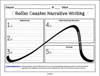 Common Core Writing Graphic Organizers {K-6} BUNDLE - All 3 Modes {I, O, N}