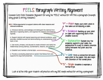 "Free Writing Paragraphs Common Core ""PEELS"" Anchor Chart"