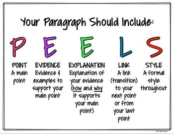 Free writing paragraphs common core peels anchor chart by tracee orman - Prieel structuur ...