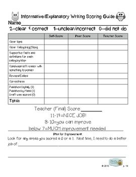 Common Core Writing Practice to Mastery! 3rd Grade Informative Writing Edition