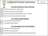 Kid-Friendly Common Core Writing Progression checklists K-3